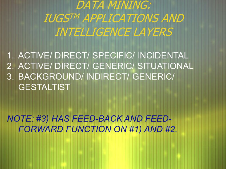 DATA MINING: IUGS TM APPLICATIONS AND INTELLIGENCE LAYERS 1.ACTIVE/ DIRECT/ SPECIFIC/ INCIDENTAL 2.ACTIVE/ DIRECT/ GENERIC/ SITUATIONAL 3.BACKGROUND/