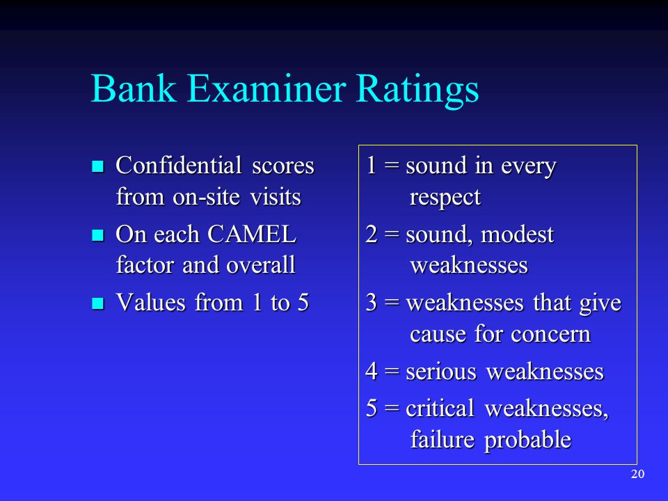 20 Bank Examiner Ratings n Confidential scores from on-site visits n On each CAMEL factor and overall n Values from 1 to 5 1 = sound in every respect 2 = sound, modest weaknesses 3 = weaknesses that give cause for concern 4 = serious weaknesses 5 = critical weaknesses, failure probable