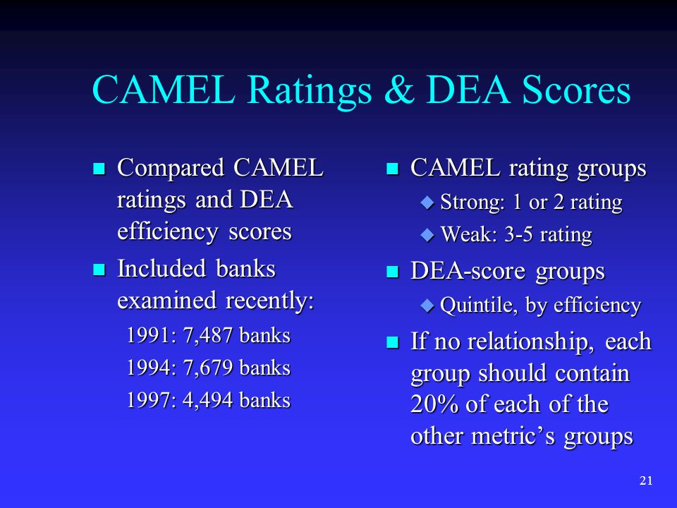 21 CAMEL Ratings & DEA Scores n Compared CAMEL ratings and DEA efficiency scores n Included banks examined recently: 1991: 7,487 banks 1994: 7,679 banks 1997: 4,494 banks n CAMEL rating groups u Strong: 1 or 2 rating u Weak: 3-5 rating n DEA-score groups u Quintile, by efficiency n If no relationship, each group should contain 20% of each of the other metrics groups