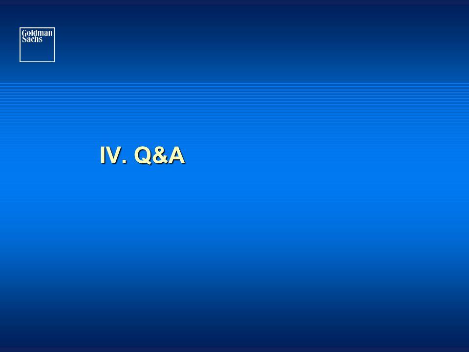IV. Q&A