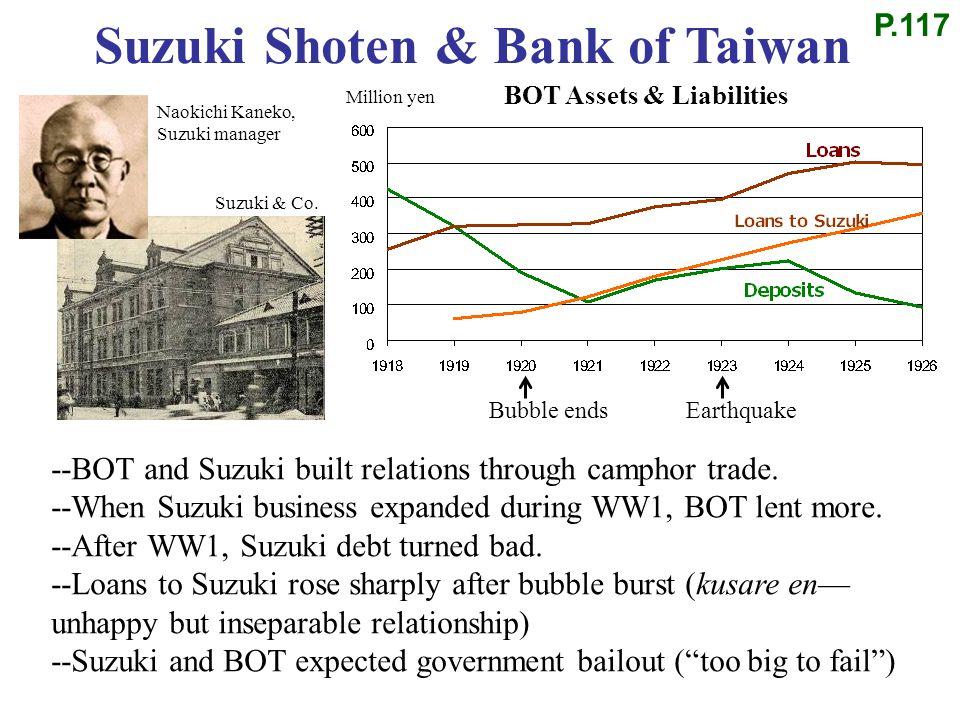 Suzuki Shoten & Bank of Taiwan EarthquakeBubble ends Million yen --BOT and Suzuki built relations through camphor trade. --When Suzuki business expand
