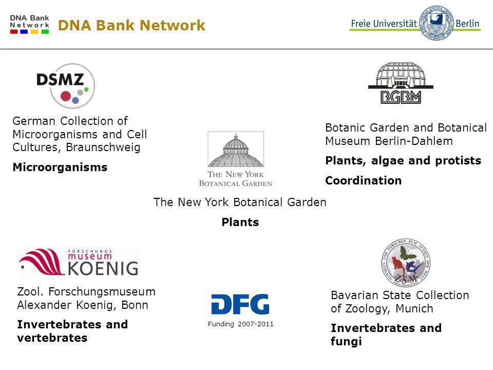 External Vouchers Berlin DNA bank Where to find the data?