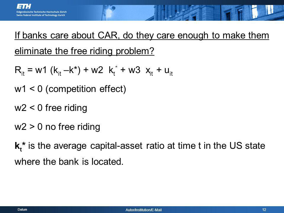 Datum Autor/Institution/E-Mail 12 If banks care about CAR, do they care enough to make them eliminate the free riding problem? R it = w1 (k it –k*) +