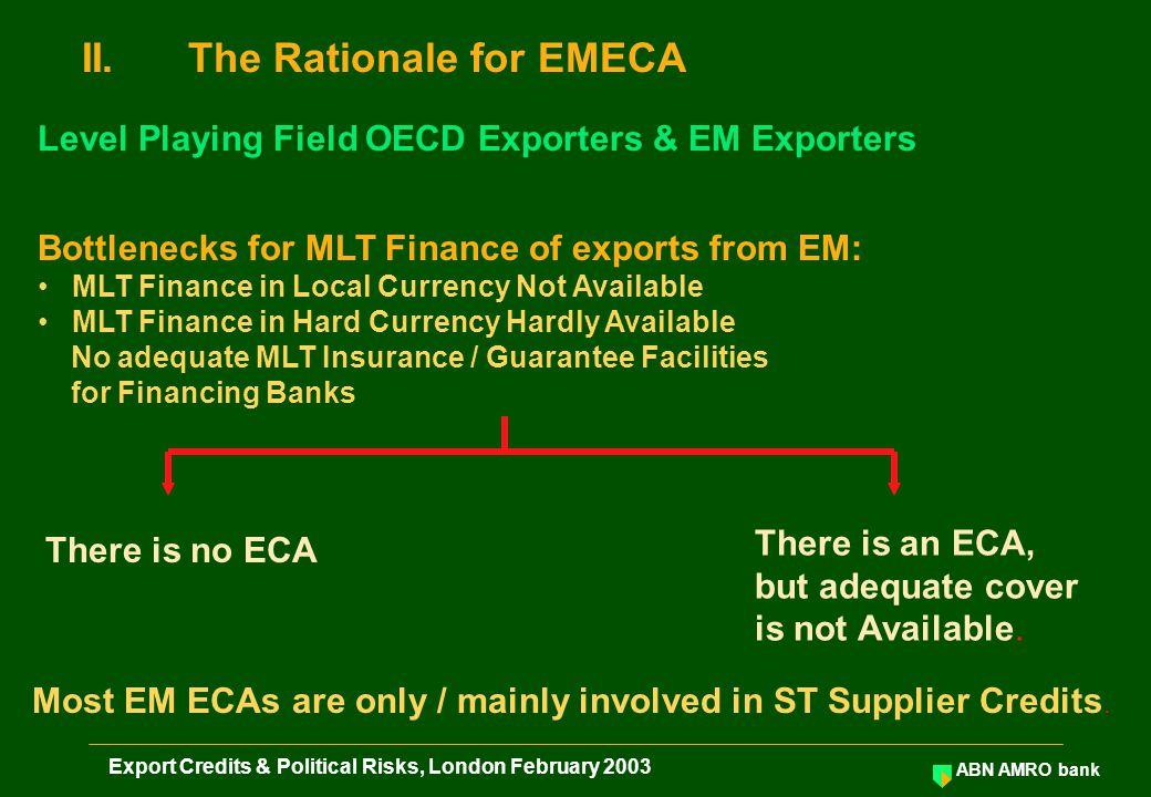 ABN AMRO bank Export Credits & Political Risks, London February 2003 Bottlenecks for MLT Finance of exports from EM: MLT Finance in Local Currency Not Available MLT Finance in Hard Currency Hardly Available No adequate MLT Insurance / Guarantee Facilities for Financing Banks There is no ECA There is an ECA, but adequate cover is not Available.