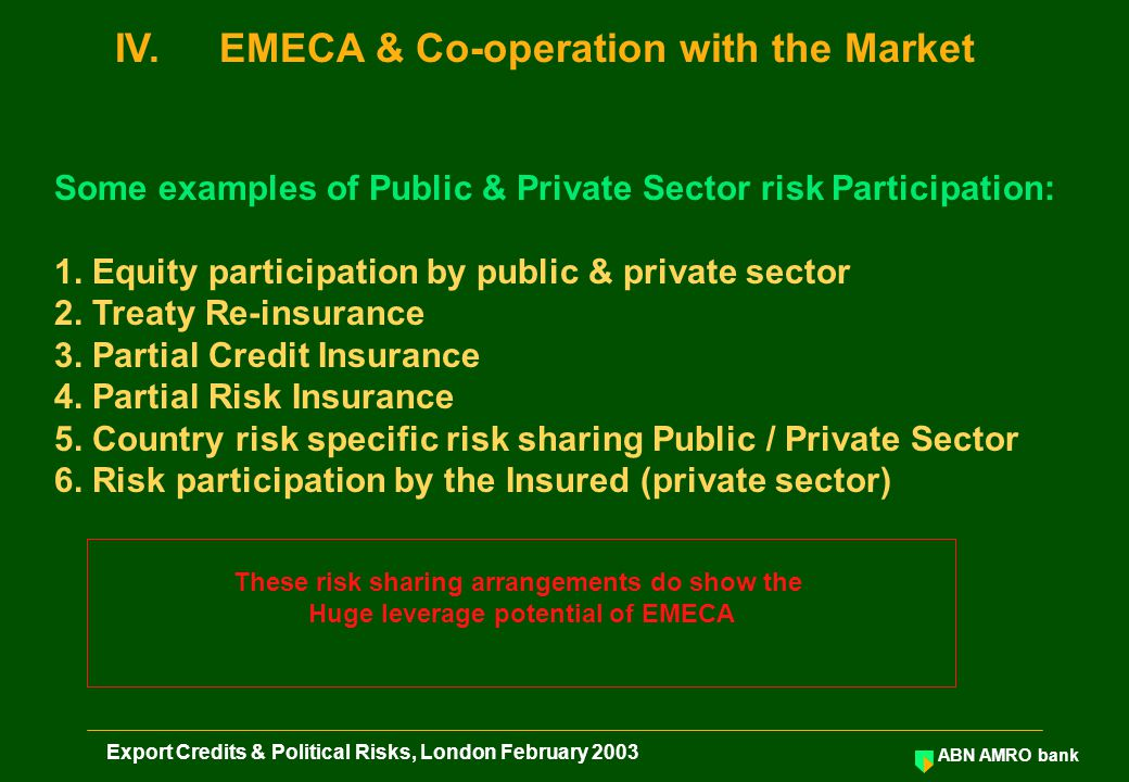 ABN AMRO bank Export Credits & Political Risks, London February 2003 Some examples of Public & Private Sector risk Participation: 1.