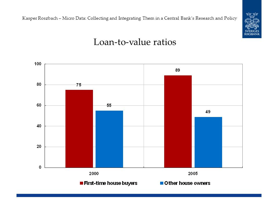 Kasper Roszbach – Micro Data: Collecting and Integrating Them in a Central Banks Research and Policy Loan-to-value ratios