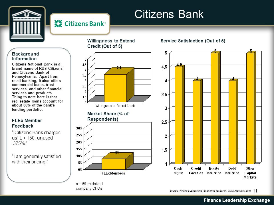 11 Background Information Citizens National Bank is a brand name of RBS Citizens and Citizens Bank of Pennsylvania.
