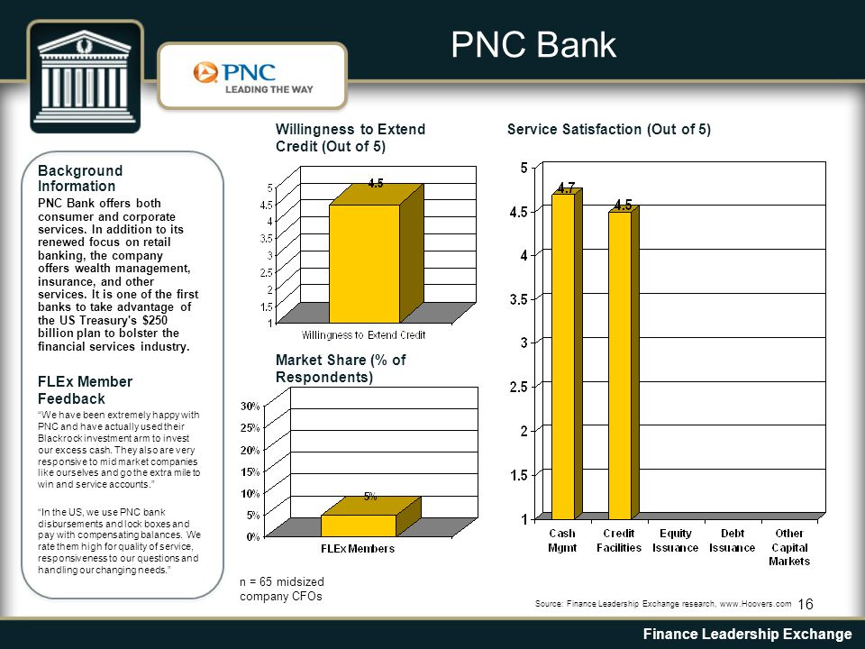 16 Background Information PNC Bank offers both consumer and corporate services.