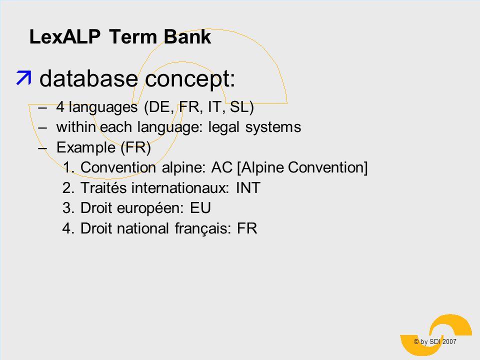 © by SDI 2007 LexALP Term Bank ädatabase concept: –4 languages (DE, FR, IT, SL) –within each language: legal systems –Example (FR) 1.Convention alpine: AC [Alpine Convention] 2.Traités internationaux: INT 3.Droit européen: EU 4.Droit national français: FR