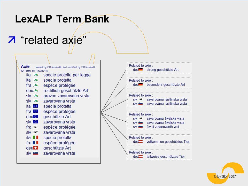 © by SDI 2007 LexALP Term Bank ärelated axie