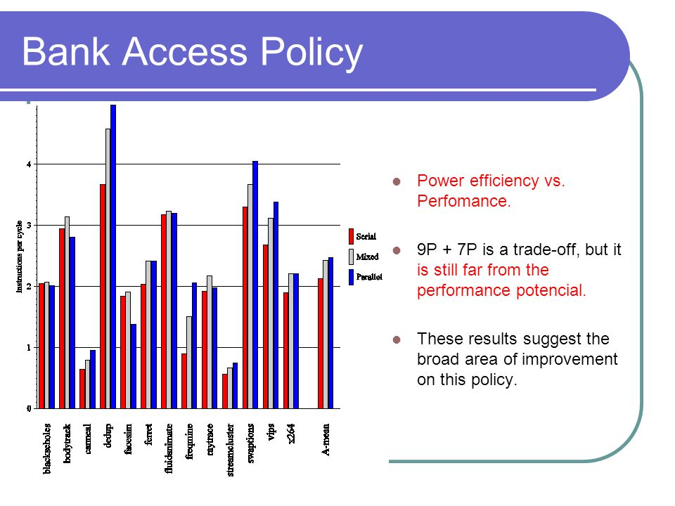 Bank Access Policy Power efficiency vs. Perfomance.