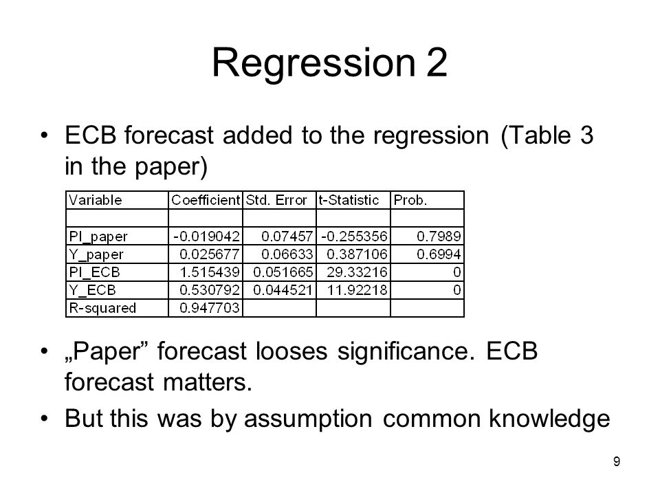 9 Regression 2 ECB forecast added to the regression (Table 3 in the paper) Paper forecast looses significance.