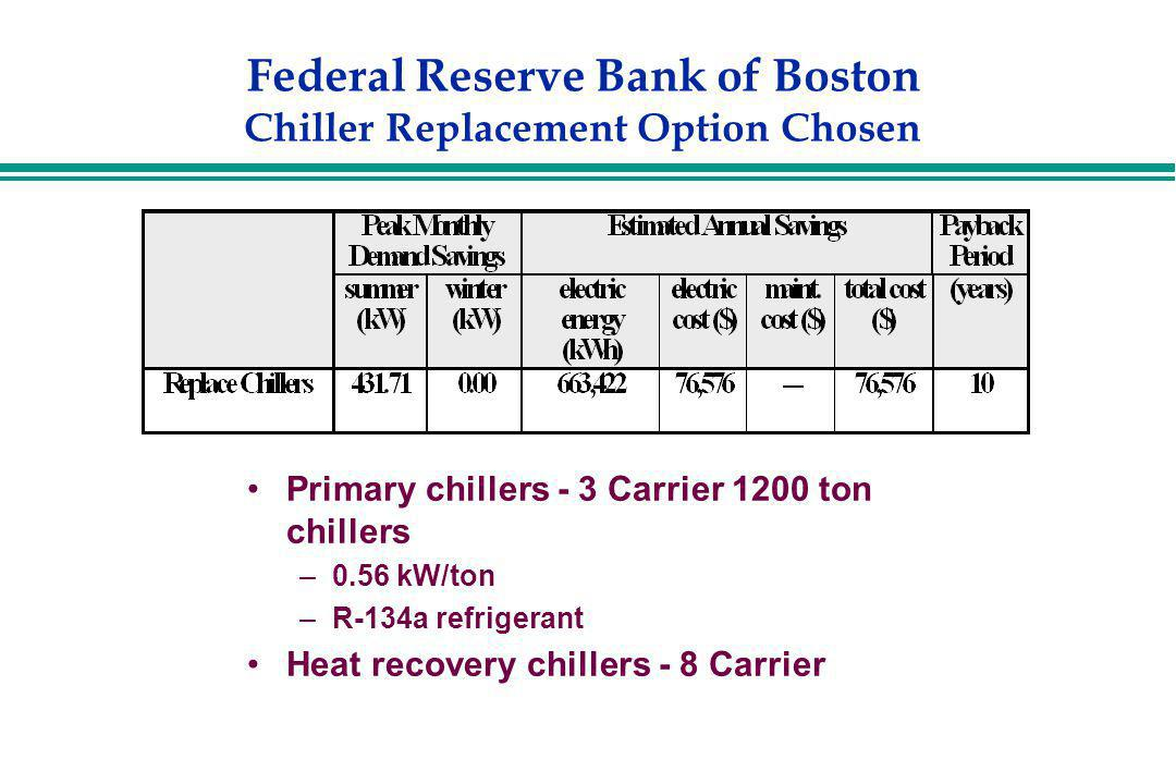 Federal Reserve Bank of Boston Chiller Replacement Option Chosen Primary chillers - 3 Carrier 1200 ton chillers –0.56 kW/ton –R-134a refrigerant Heat