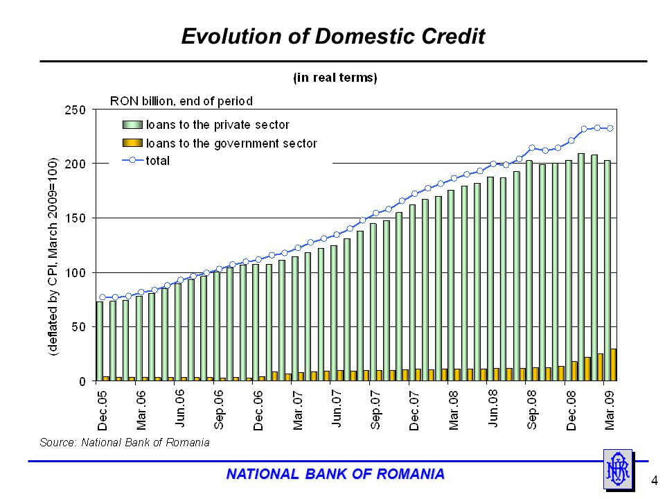 NATIONAL BANK OF ROMANIA 25 The Perspectives of Lending (2) Supply of loans Bank lending will resume, although the pace of growth will be slower than that recorded previously (e.g.