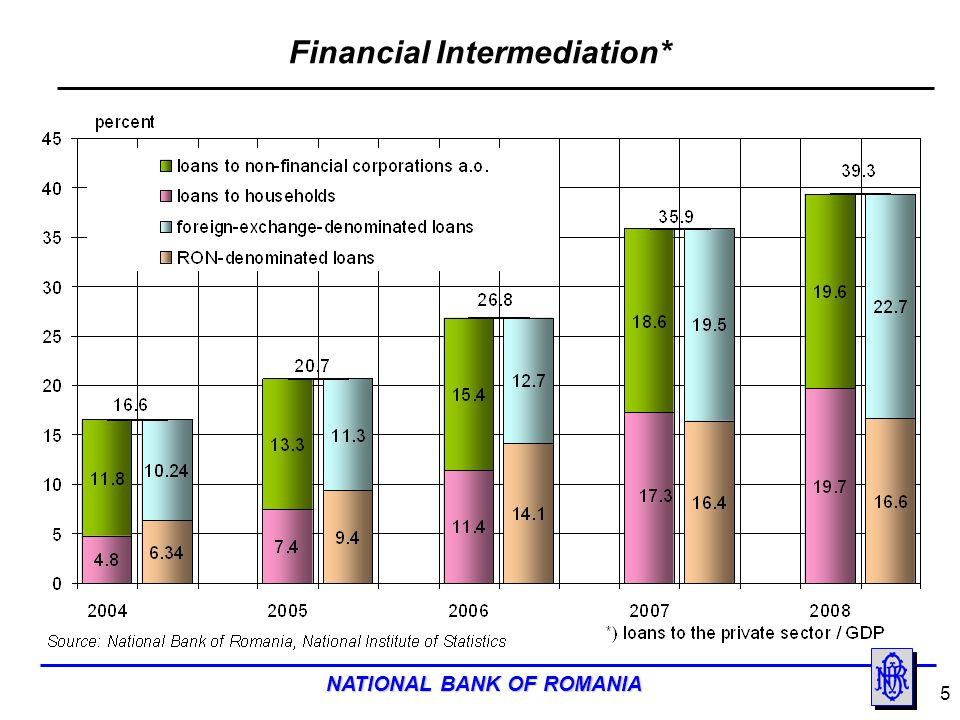 NATIONAL BANK OF ROMANIA 16 The International Financing Arrangement for Romania The total size of the support is EUR 20 billion (2009-2011): IMF Stand-By Arrangement of EUR 12.95 bn.