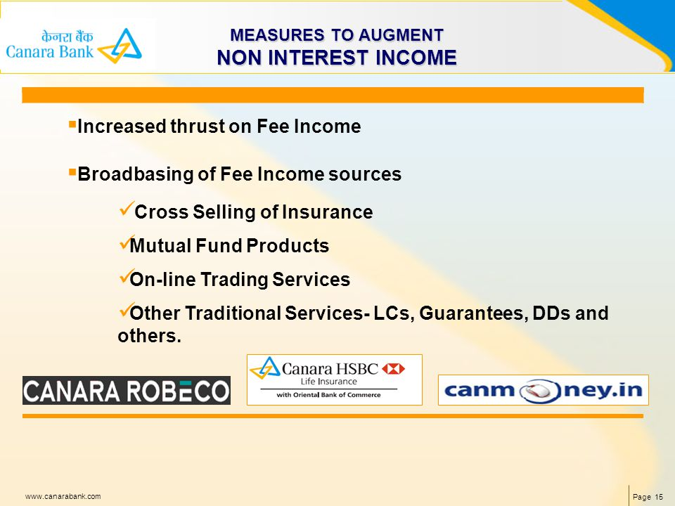 Page 15 www.canarabank.com MEASURES TO AUGMENT NON INTEREST INCOME Increased thrust on Fee Income Broadbasing of Fee Income sources Cross Selling of Insurance Mutual Fund Products On-line Trading Services Other Traditional Services- LCs, Guarantees, DDs and others.