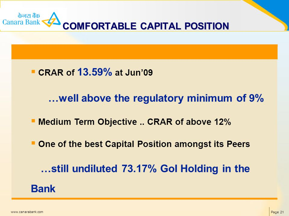 Page 21 www.canarabank.com COMFORTABLE CAPITAL POSITION Adequate Headroom for Capital Augmentation CRAR of 13.59% at Jun09 …well above the regulatory minimum of 9% Medium Term Objective..