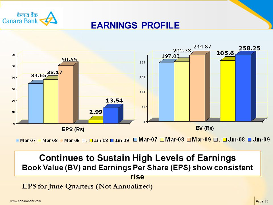 Page 23 www.canarabank.com EARNINGS PROFILE Continues to Sustain High Levels of Earnings Book Value (BV) and Earnings Per Share (EPS) show consistent rise Continues to Sustain High Levels of Earnings Book Value (BV) and Earnings Per Share (EPS) show consistent rise EPS for June Quarters (Not Annualized)