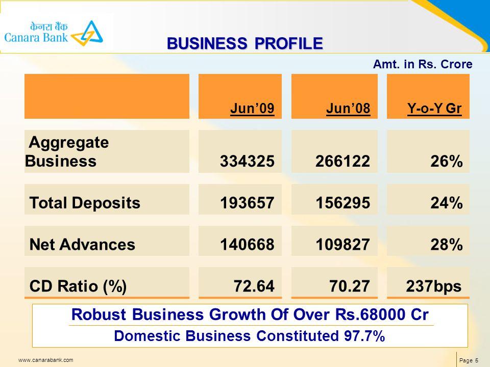 Page 5 www.canarabank.com BUSINESS PROFILE Jun09Jun08Y-o-Y Gr Aggregate Business33432526612226% Total Deposits19365715629524% Net Advances14066810982728% CD Ratio (%)72.6470.27237bps Amt.