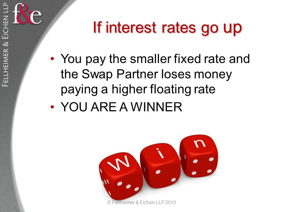 If interest rates go down You pay the larger fixed rate to the Swap Partner and the Swap Partner makes money paying a smaller floating rate to the Bank YOU ARE A LOSER © Fellheimer & Eichen LLP 2010