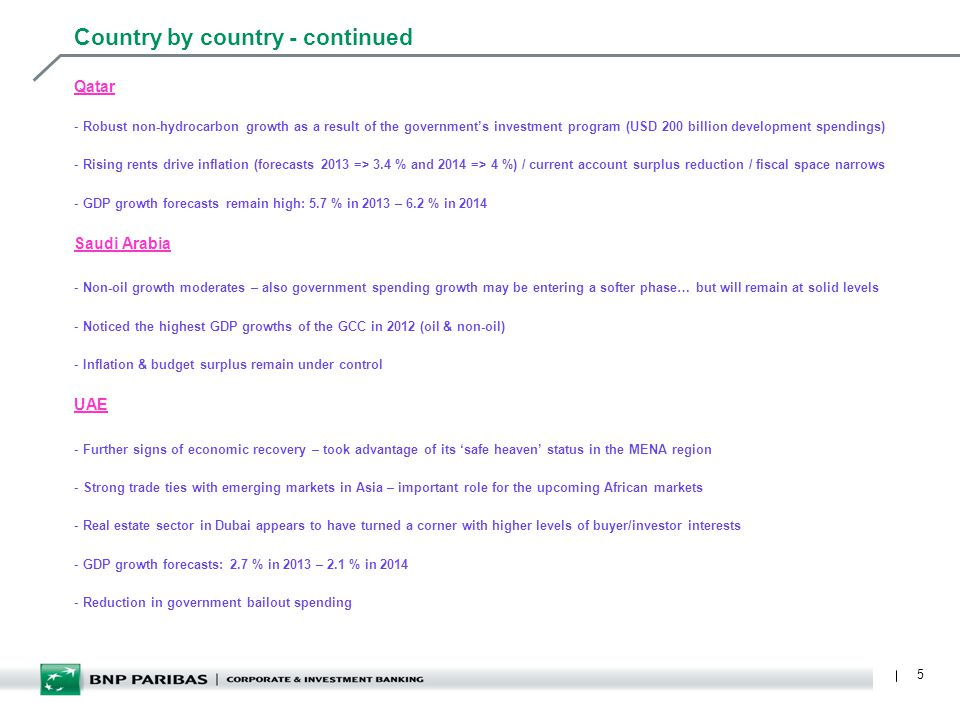 5 Country by country - continued Qatar - Robust non-hydrocarbon growth as a result of the governments investment program (USD 200 billion development spendings) - Rising rents drive inflation (forecasts 2013 => 3.4 % and 2014 => 4 %) / current account surplus reduction / fiscal space narrows - GDP growth forecasts remain high: 5.7 % in 2013 – 6.2 % in 2014 Saudi Arabia - Non-oil growth moderates – also government spending growth may be entering a softer phase… but will remain at solid levels - Noticed the highest GDP growths of the GCC in 2012 (oil & non-oil) - Inflation & budget surplus remain under control UAE - Further signs of economic recovery – took advantage of its safe heaven status in the MENA region - Strong trade ties with emerging markets in Asia – important role for the upcoming African markets - Real estate sector in Dubai appears to have turned a corner with higher levels of buyer/investor interests - GDP growth forecasts: 2.7 % in 2013 – 2.1 % in 2014 - Reduction in government bailout spending