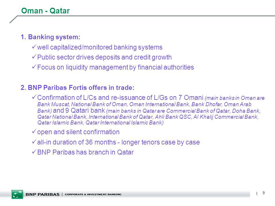 9 Oman - Qatar 1.