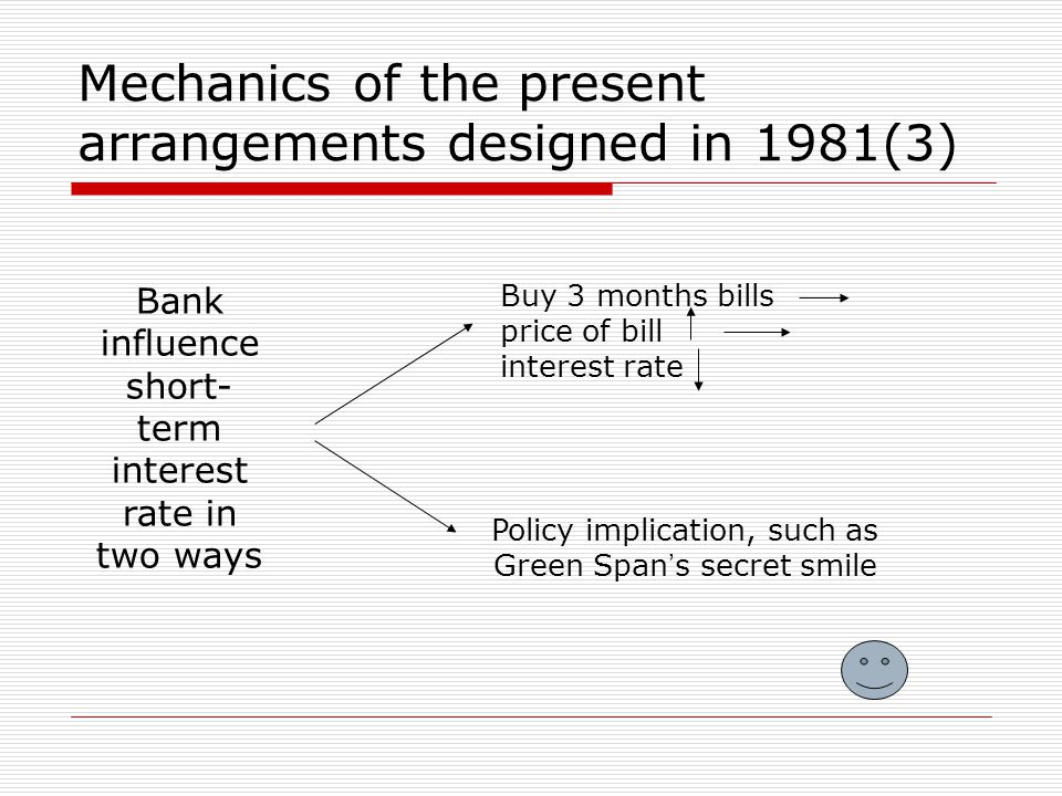 Mechanics of the present arrangements designed in 1981(3) Bank influence short- term interest rate in two ways Buy 3 months bills price of bill interest rate Policy implication, such as Green Span s secret smile