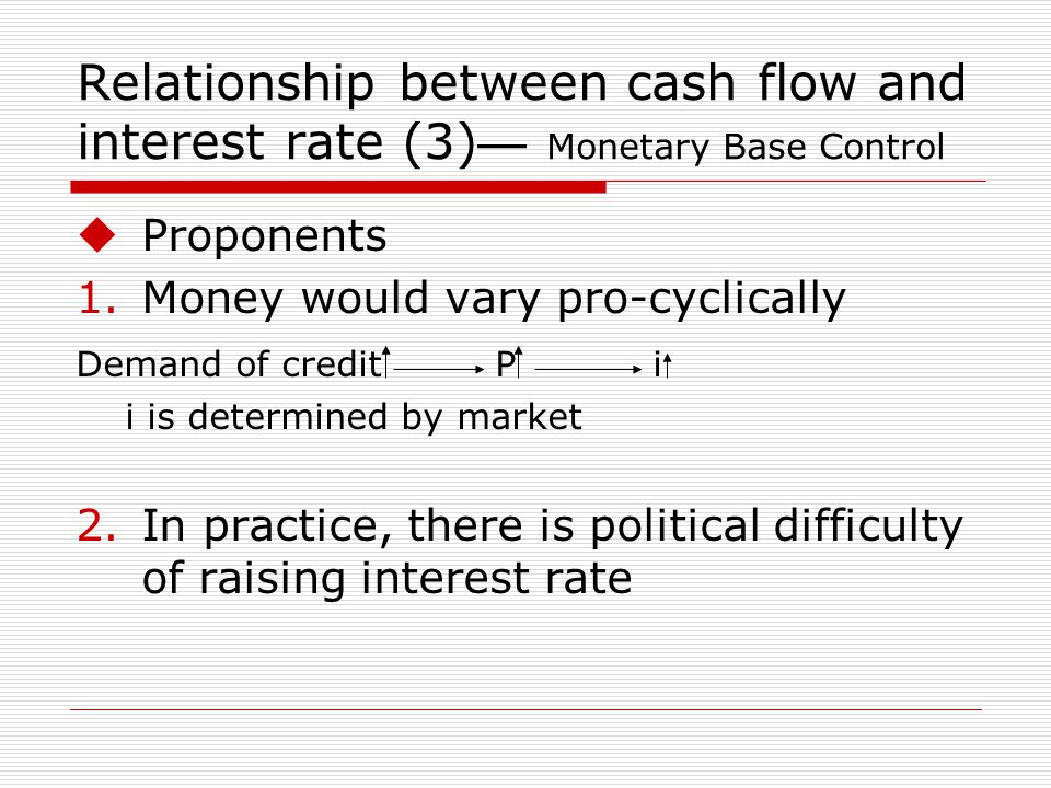 Relationship between cash flow and interest rate (3) Monetary Base Control Proponents 1.Money would vary pro-cyclically Demand of credit P i i is dete