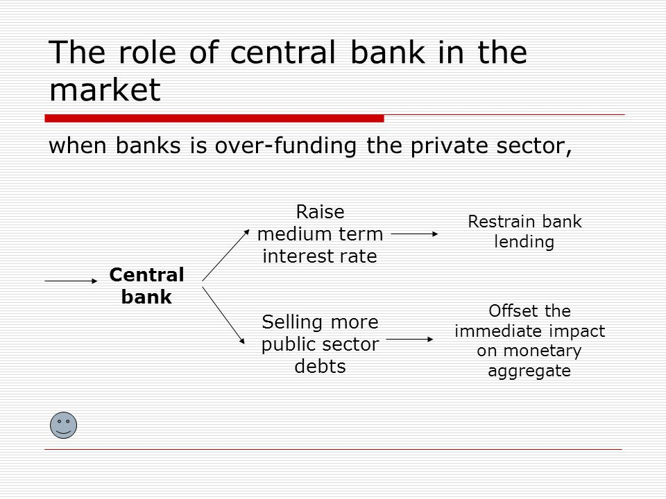 The role of central bank in the market when banks is over-funding the private sector, Central bank Raise medium term interest rate Selling more public sector debts Restrain bank lending Offset the immediate impact on monetary aggregate