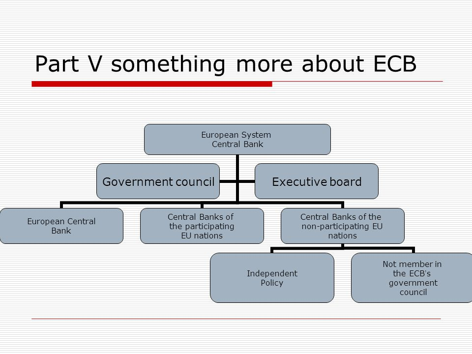 Part V something more about ECB European System Central Bank European Central Bank Central Banks of the participating EU nations Central Banks of the non-participating EU nations Independent Policy Not member in the ECB s government council Government councilExecutive board