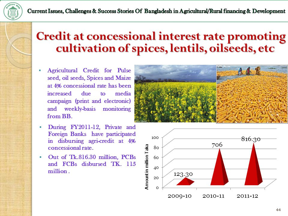 44 Credit at concessional interest rate promoting cultivation of spices, lentils, oilseeds, etc Agricultural Credit for Pulse seed, oil seeds, Spices