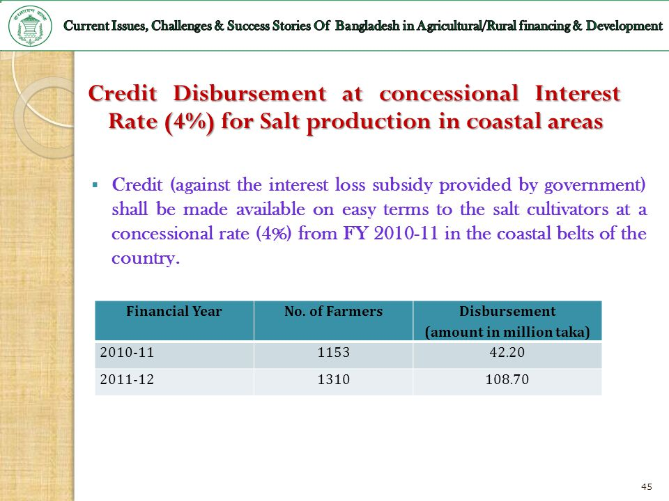 45 Credit Disbursement at concessional Interest Rate (4%) for Salt production in coastal areas Credit (against the interest loss subsidy provided by g