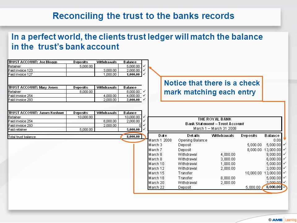 Reconciling the trust to the banks records In a perfect world, the clients trust ledger will match the balance in the trusts bank account Notice that there is a check mark matching each entry