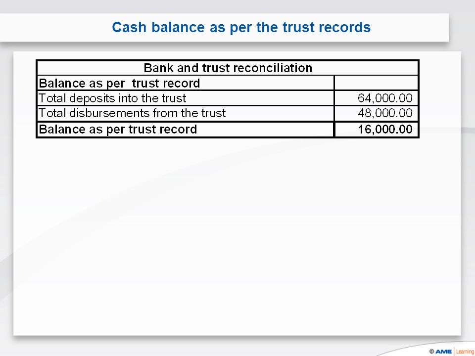 Cash balance as per the trust records