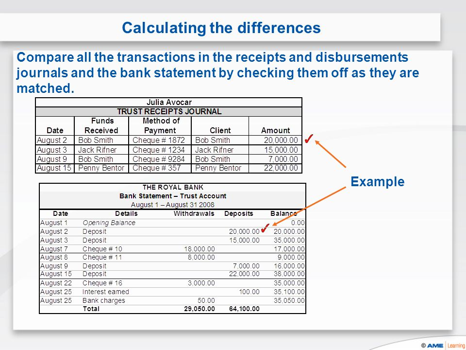 Calculating the differences Compare all the transactions in the receipts and disbursements journals and the bank statement by checking them off as they are matched.