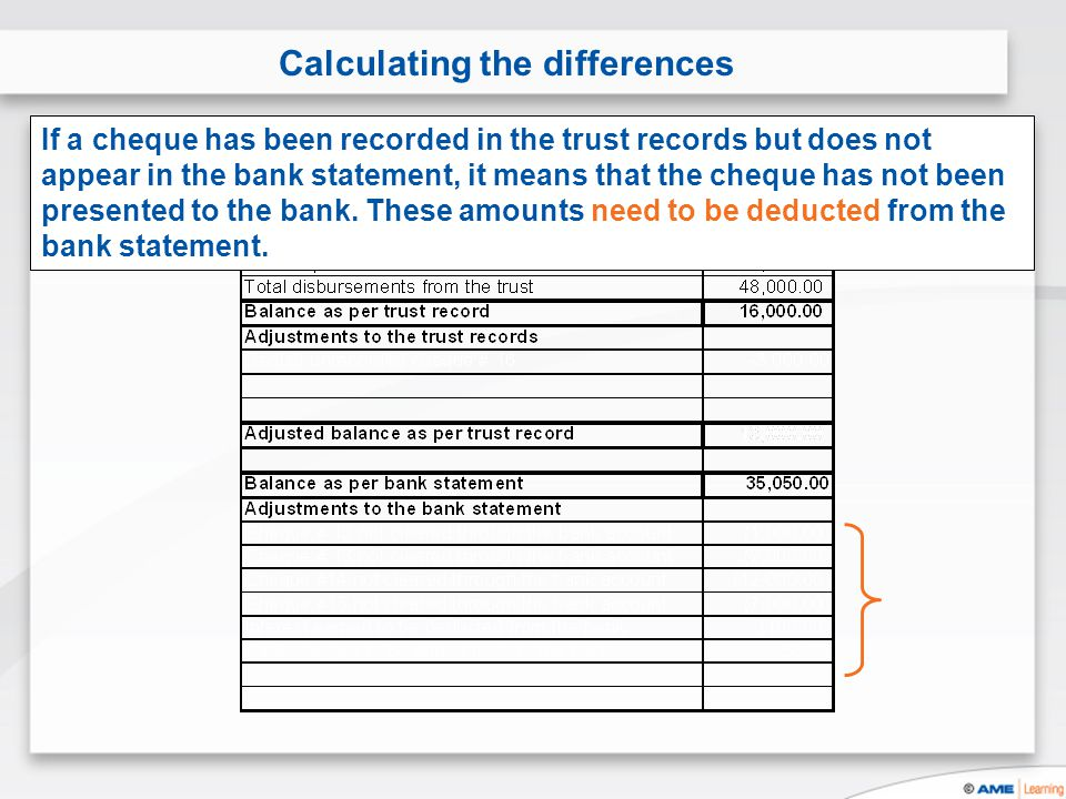 If a cheque has been recorded in the trust records but does not appear in the bank statement, it means that the cheque has not been presented to the bank.