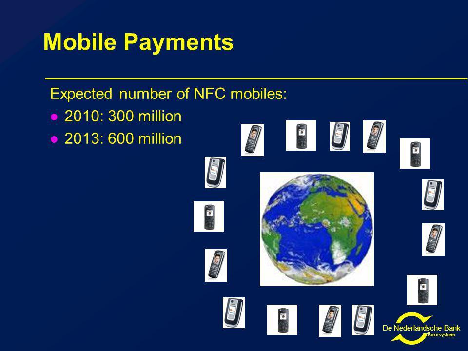 De Nederlandsche Bank Eurosysteem Mobile Payments Expected number of NFC mobiles: 2010: 300 million 2013: 600 million