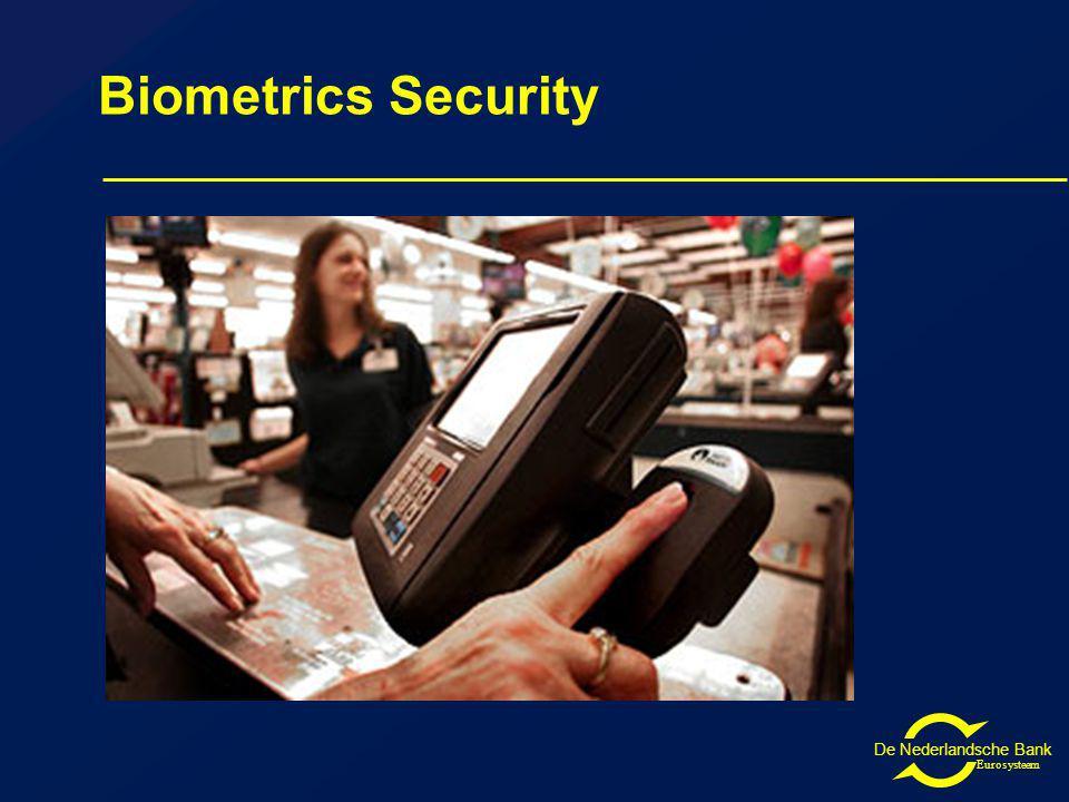 De Nederlandsche Bank Eurosysteem Biometrics Security