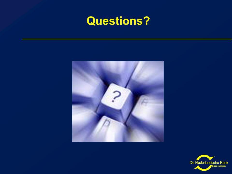 De Nederlandsche Bank Eurosysteem Questions