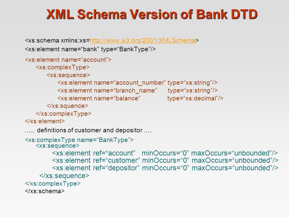 XML Schema Version of Bank DTD http://www.w3.org/2001/XMLSchema ….. definitions of customer and depositor ….