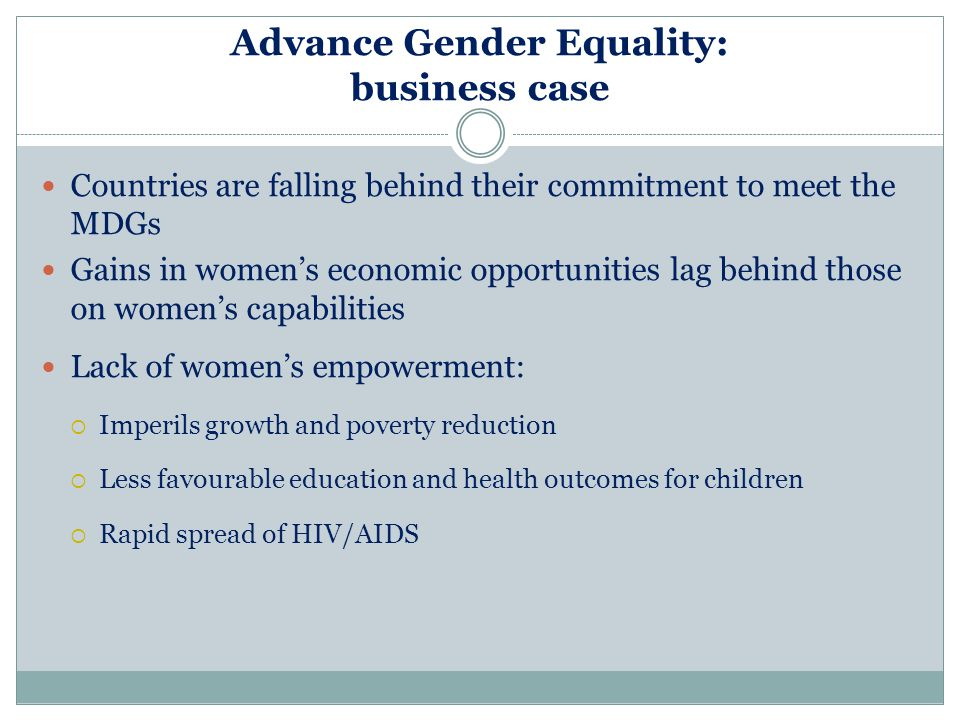 Advance Gender Equality: business case Countries are falling behind their commitment to meet the MDGs Gains in womens economic opportunities lag behin