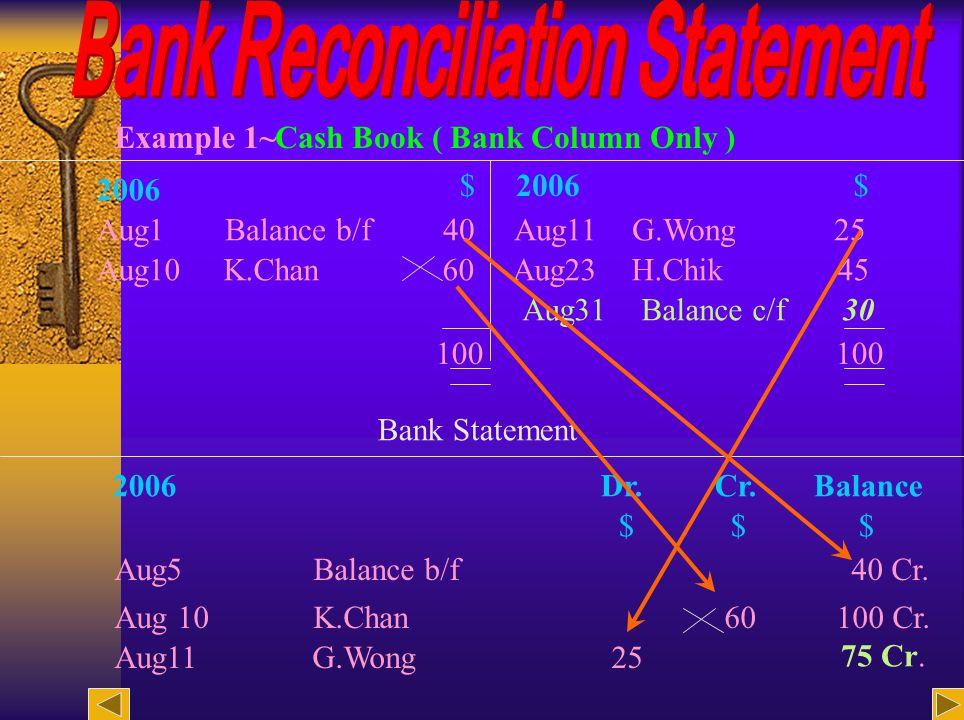 1 Cash Book ( Bank Column Only ) 2006 $ $ Aug1Balance b/f 40 Aug11 G.Wong 25 Aug10 K.Chan 60 Aug23 H.Chik 45 Aug31 Balance c/f 30 100 Bank Statement Aug5 Balance b/f 40 Cr.