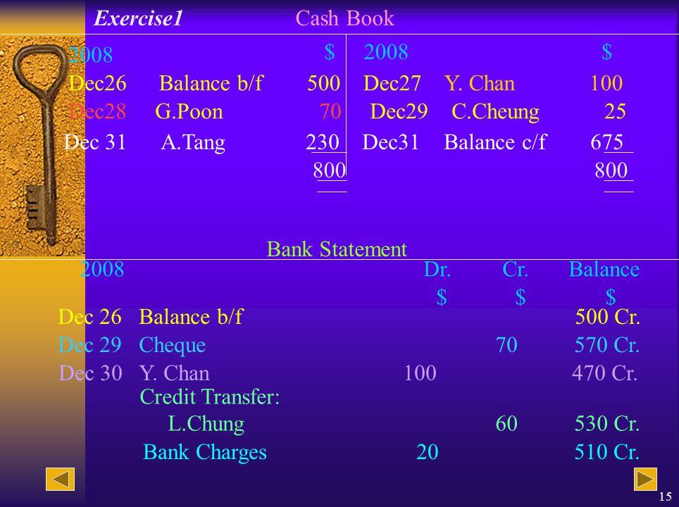 15 2008 $ $ Dec26Balance b/f 500 Dec27 Y.