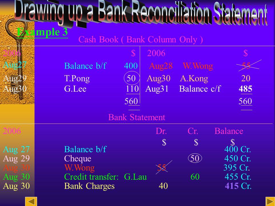 16 Example 3 Cash Book ( Bank Column Only ) 2006$ $ Aug27 Balance b/f 400 Aug28 W.Wong 55 Aug29 T.Pong 50 Aug30 A.Kong 20 Aug30 G.Lee 110 Aug31 Balance c/f 485 560 Bank Statement Aug 27 Balance b/f 400 Cr.
