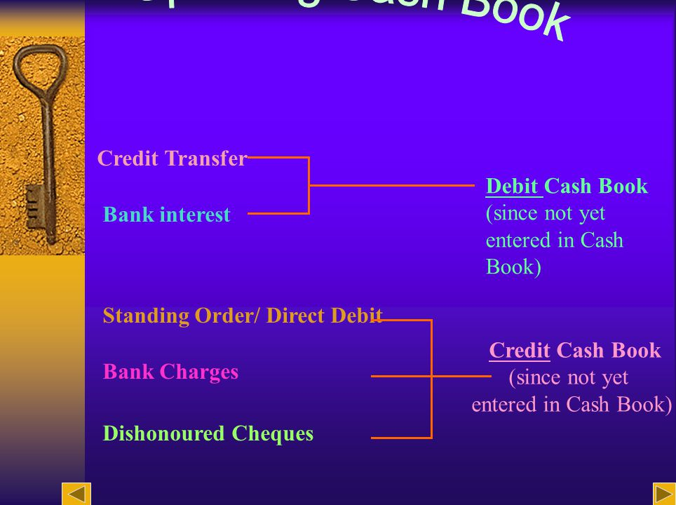 18 Credit Transfer Bank interest Debit Cash Book (since not yet entered in Cash Book) Standing Order/ Direct Debit Bank Charges Dishonoured Cheques Credit Cash Book (since not yet entered in Cash Book)