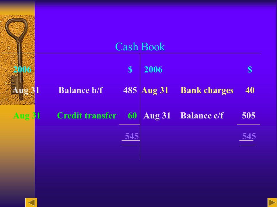 19 Cash Book 2006 $ Aug 31 Balance b/f 485 Aug 31 Bank charges 40 Aug 31 Credit transfer 60 Aug 31 Balance c/f 505 545 545