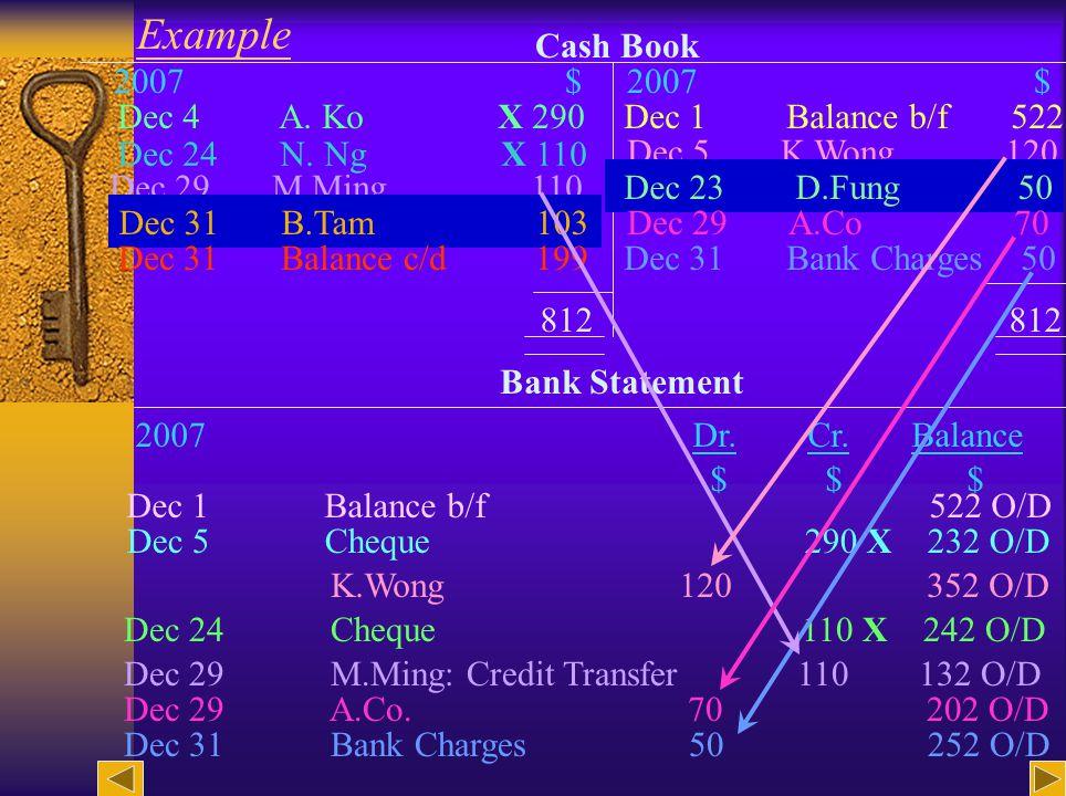 27 Example Cash Book 2007 $ Dec 4 A. Ko X 290 Dec 24 N.