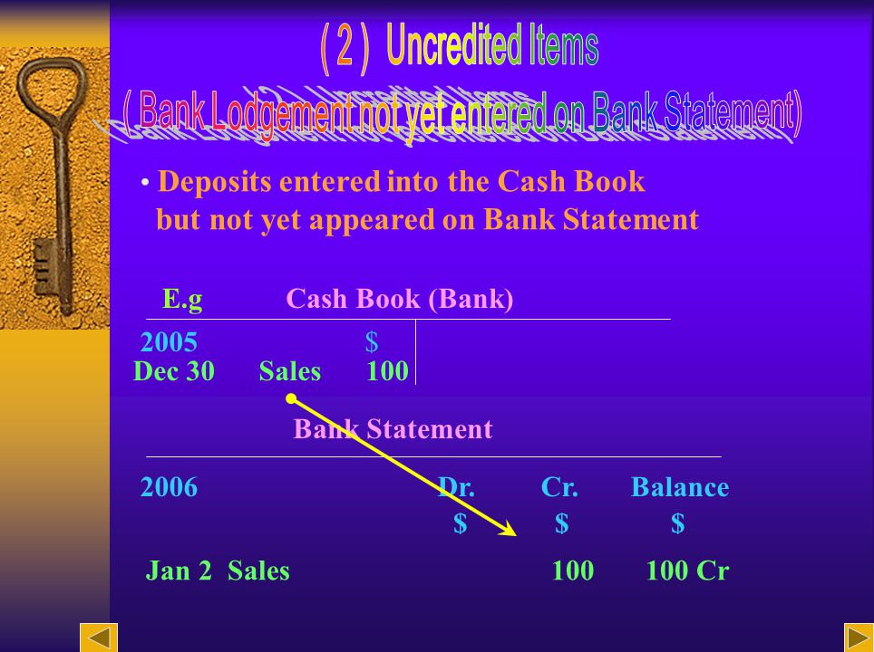 26 Bank Overdrafts (Shown by a credit Balance in the Cash Book) Cash Book 2006 $ Nov1 Balance b/f 300 Bank overdraft Bank Statement 2006 Dr Cr Balance $ $ $ Nov1 Balance b/f 300 O/D