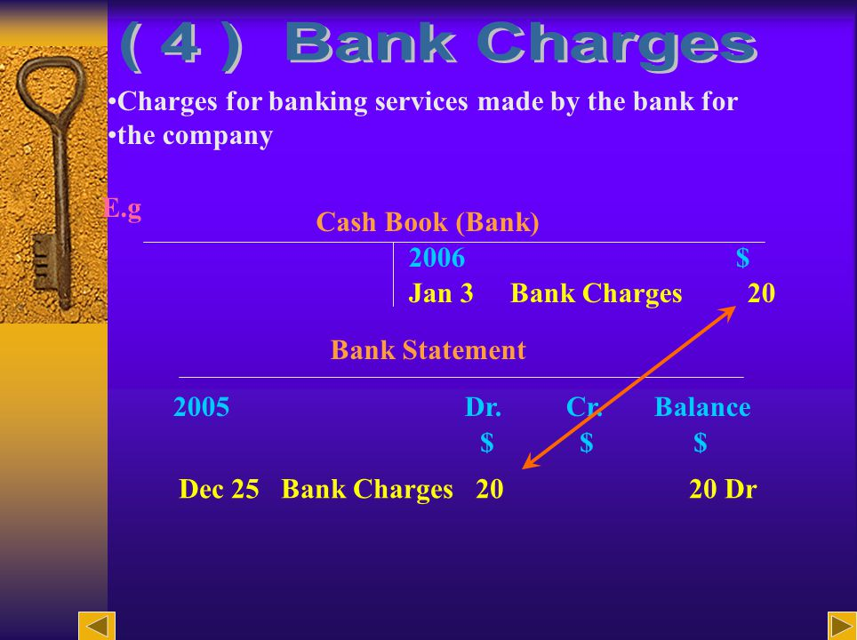 7 Charges for banking services made by the bank for the company Cash Book (Bank) 2006 $ Jan 3 Bank Charges 20 Bank Statement 2005 Dr.