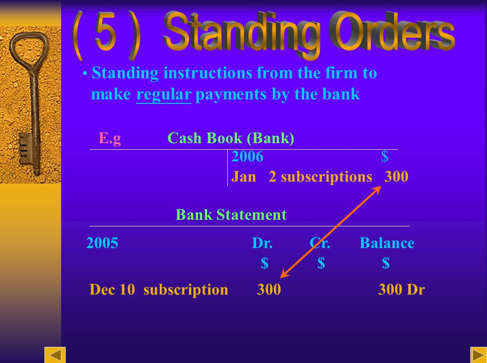 9 Collection from customers made direct to the bank through the banking system Cash Book (Bank) 2006 $ Jan 2 subscriptions 400 Bank Statement 2005 Dr.
